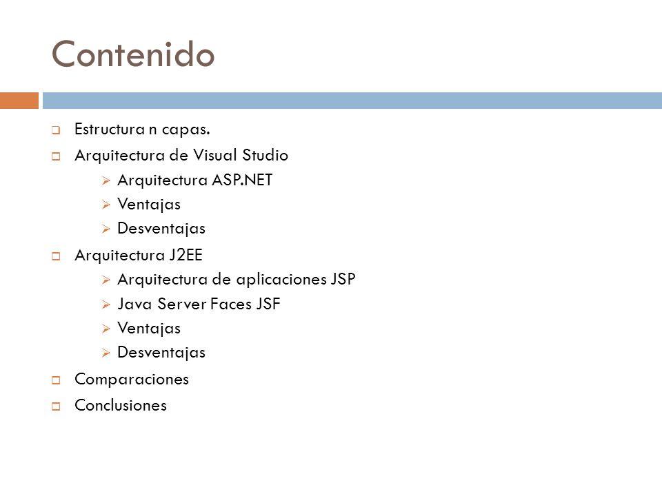Contenido Estructura n capas. Arquitectura de Visual Studio