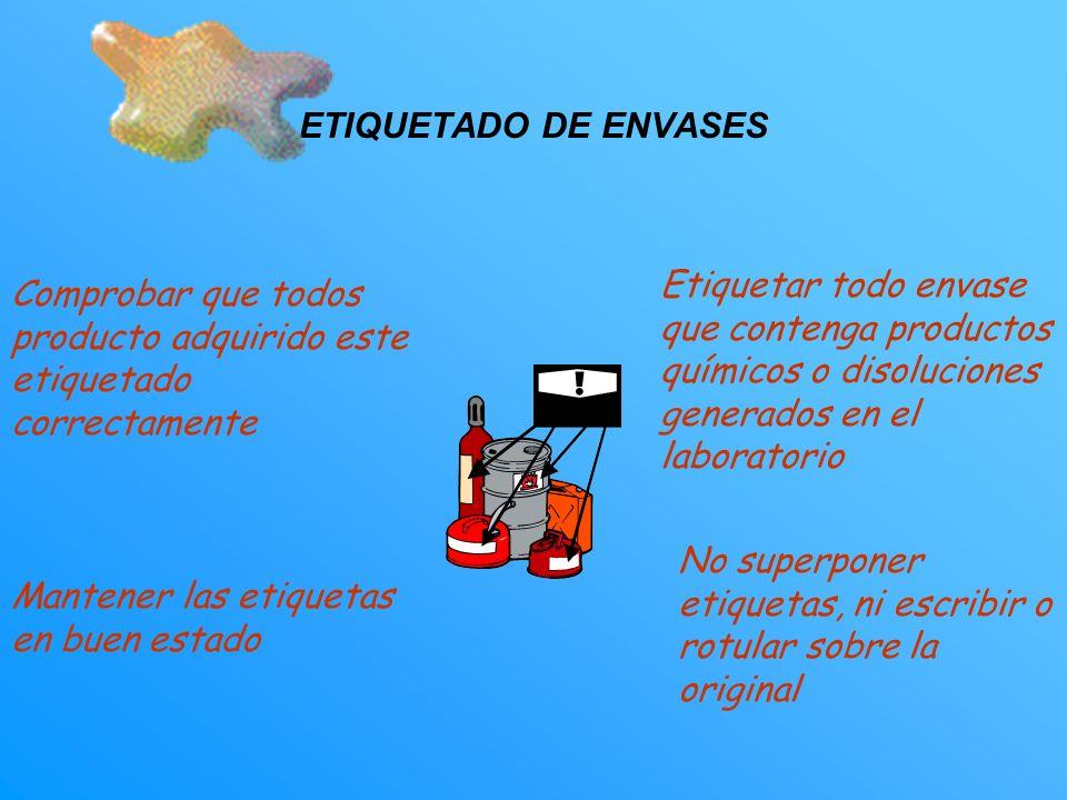 ETIQUETADO DE ENVASES Etiquetar todo envase que contenga productos químicos o disoluciones generados en el laboratorio.