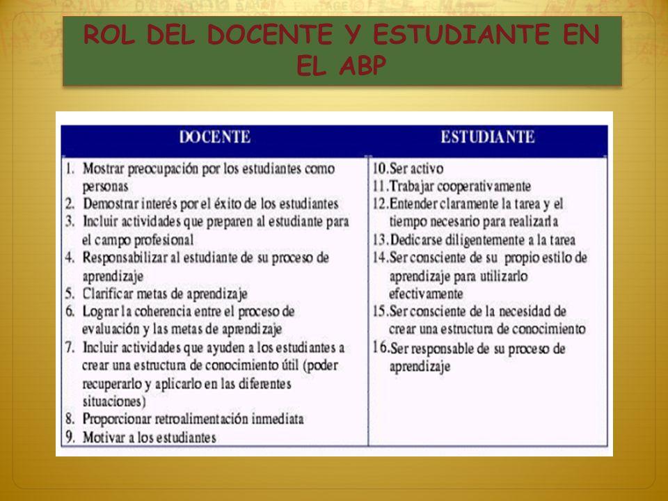 ROL DEL DOCENTE Y ESTUDIANTE EN EL ABP