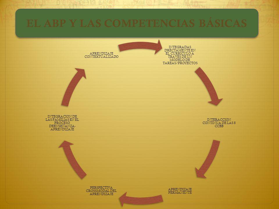 EL ABP Y LAS COMPETENCIAS BÁSICAS