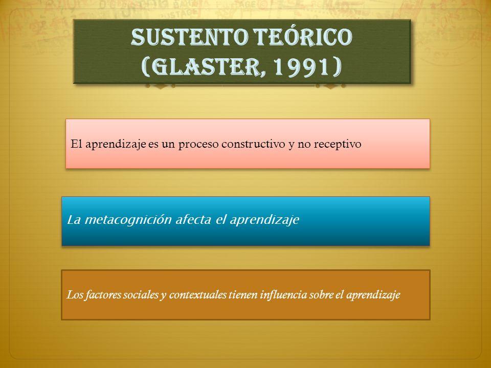 SUSTENTO TEÓRICO (Glaster, 1991)