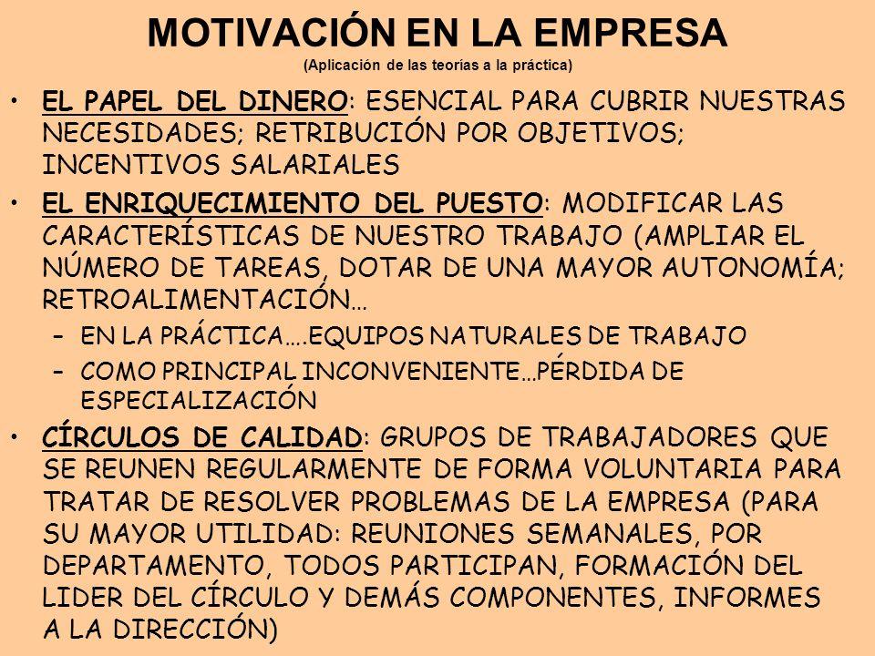 MOTIVACIÓN EN LA EMPRESA (Aplicación de las teorías a la práctica)