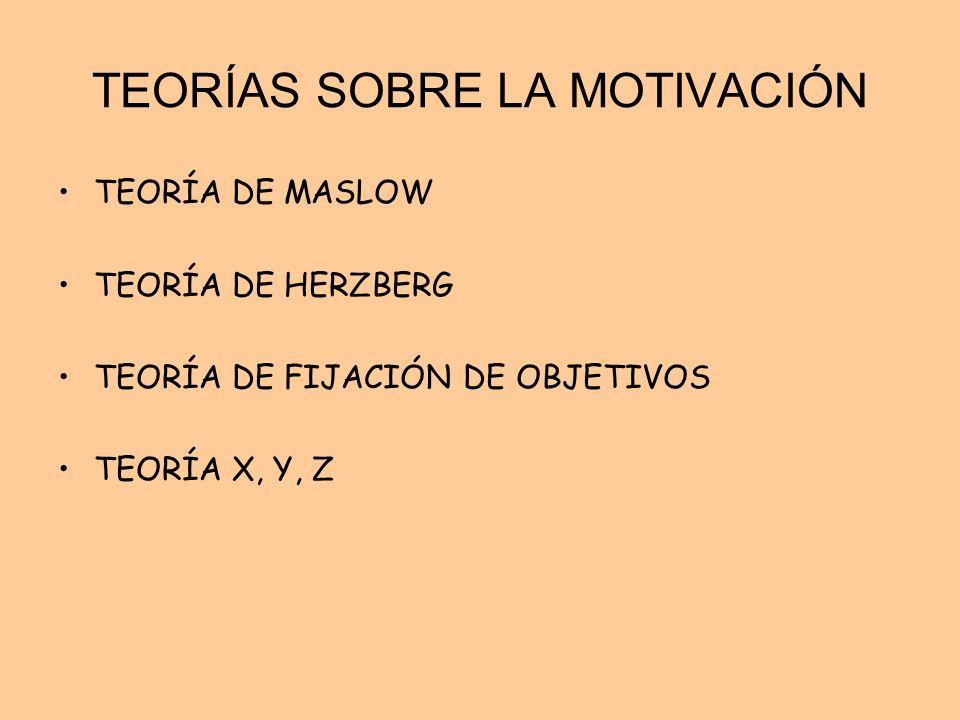 TEORÍAS SOBRE LA MOTIVACIÓN