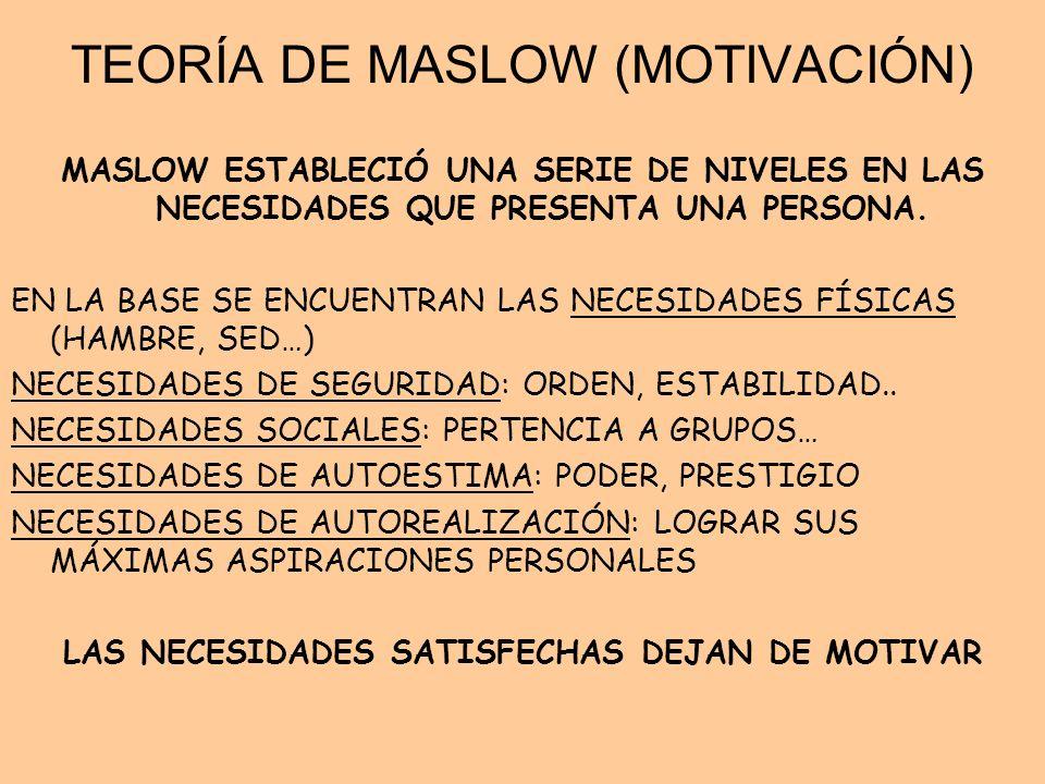 TEORÍA DE MASLOW (MOTIVACIÓN)