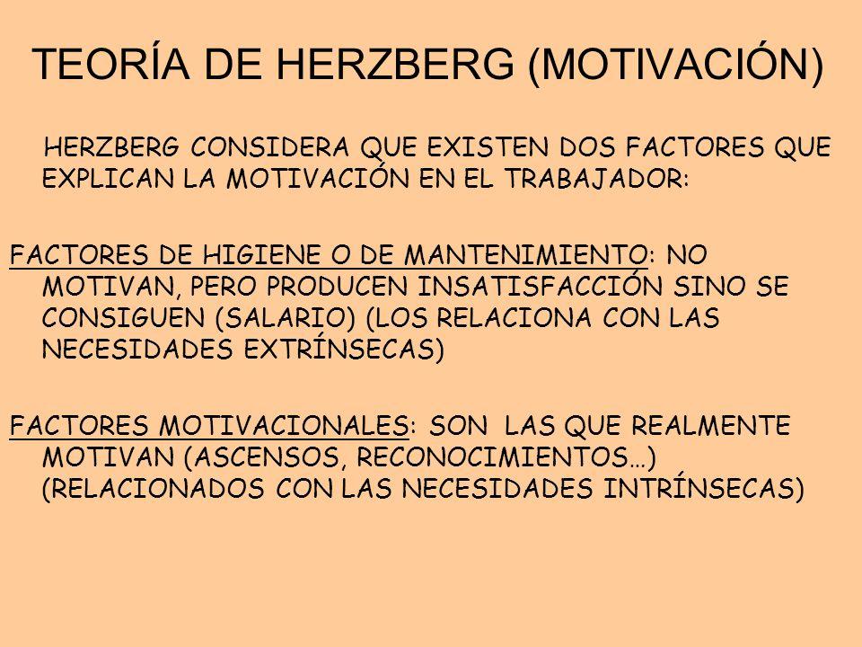 TEORÍA DE HERZBERG (MOTIVACIÓN)
