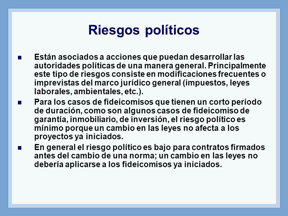 Riesgos políticos