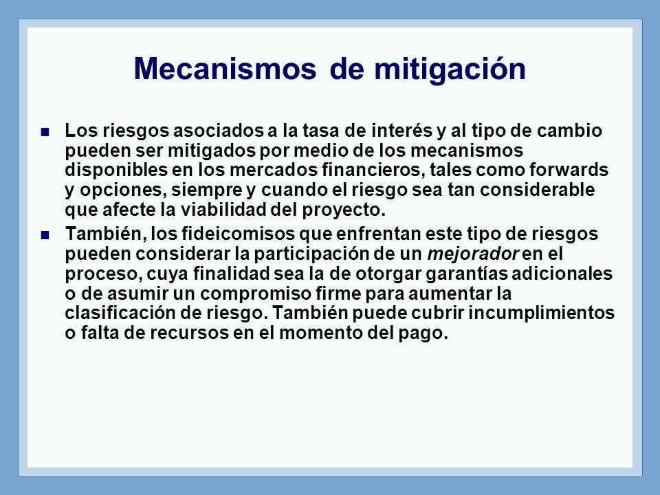 Mecanismos de mitigación