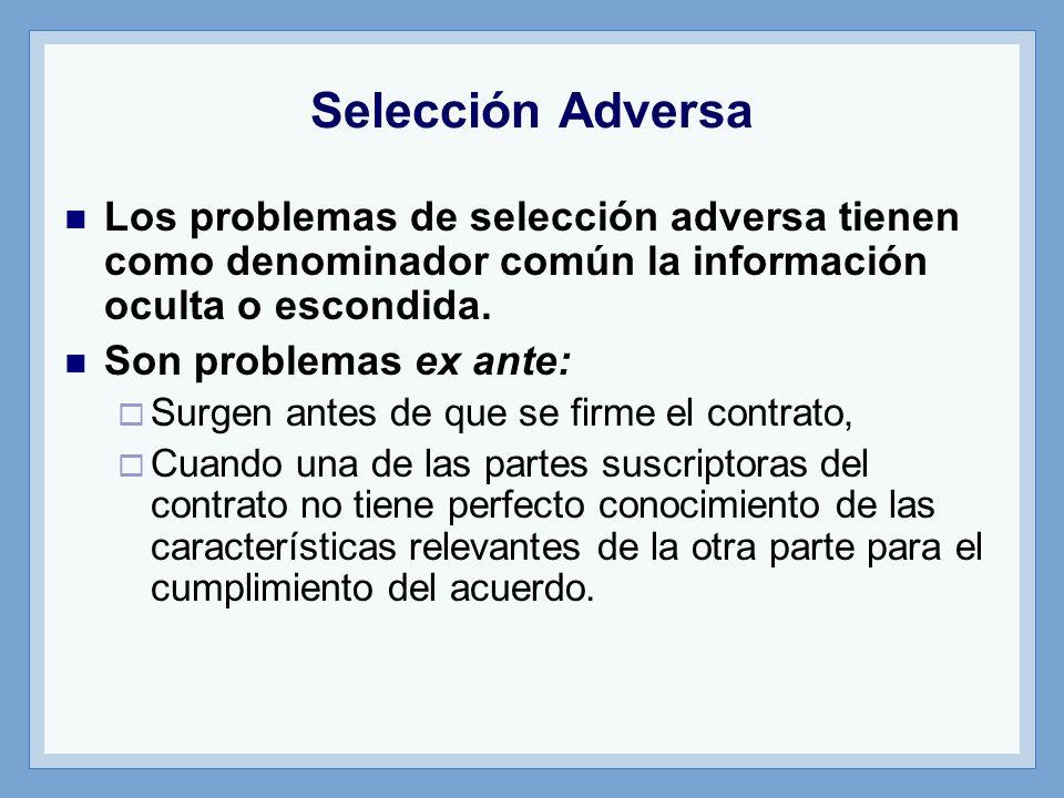 Selección Adversa Los problemas de selección adversa tienen como denominador común la información oculta o escondida.