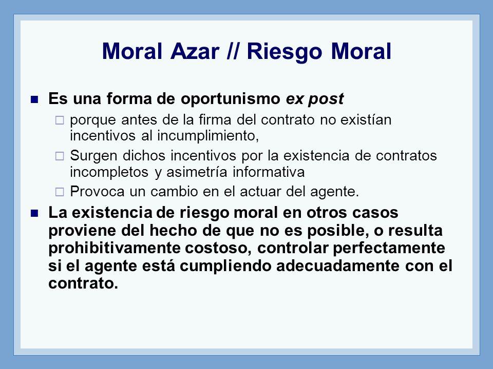 Moral Azar // Riesgo Moral