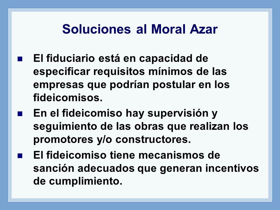 Soluciones al Moral Azar