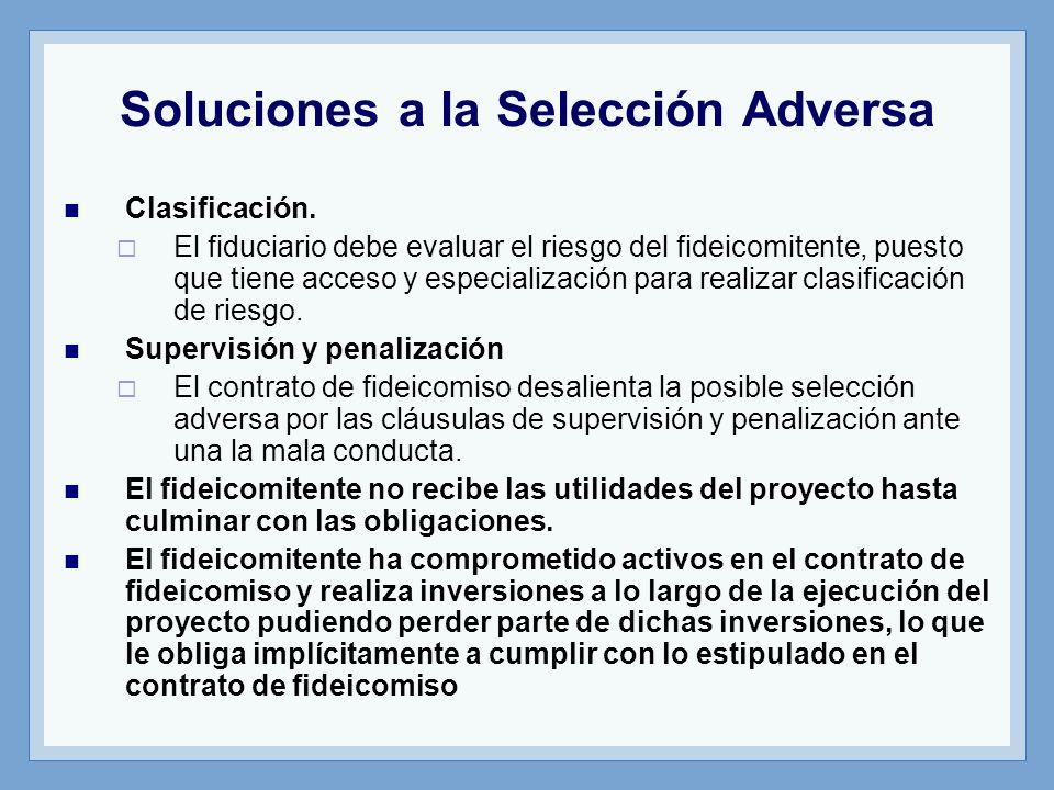 Soluciones a la Selección Adversa