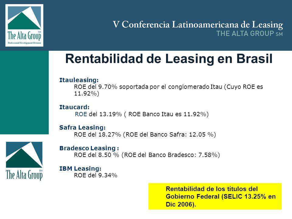 Rentabilidad de Leasing en Brasil