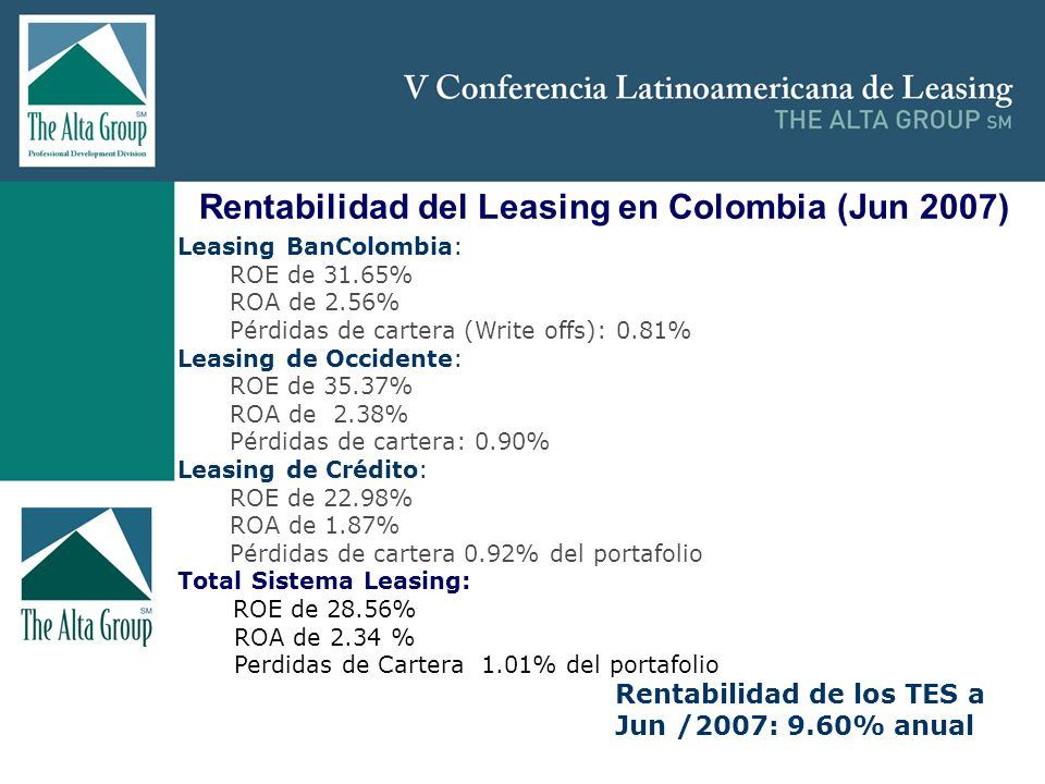 Rentabilidad del Leasing en Colombia (Jun 2007)