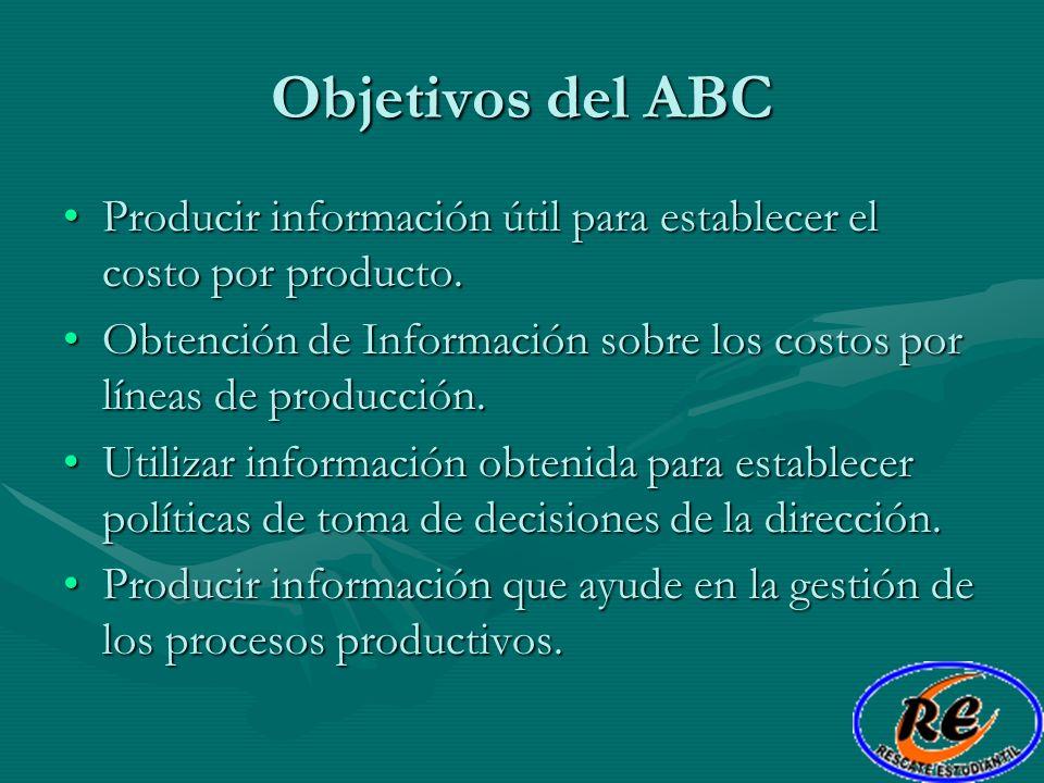 Objetivos del ABC Producir información útil para establecer el costo por producto.