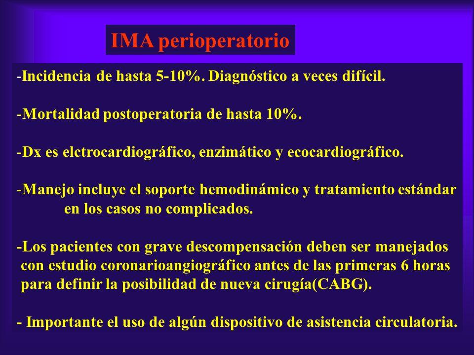 IMA perioperatorio -Incidencia de hasta 5-10%. Diagnóstico a veces difícil. Mortalidad postoperatoria de hasta 10%.