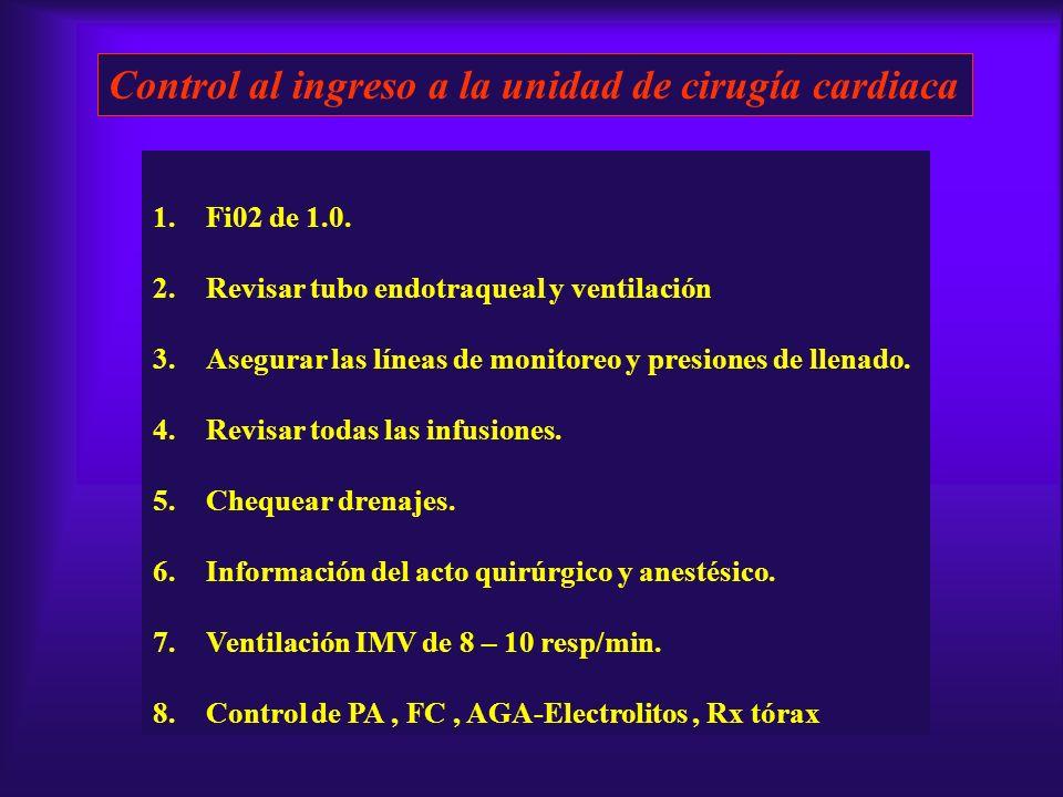 Control al ingreso a la unidad de cirugía cardiaca