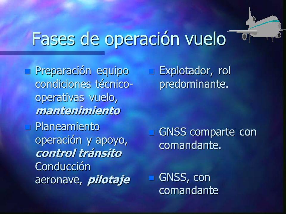 Fases de operación vuelo