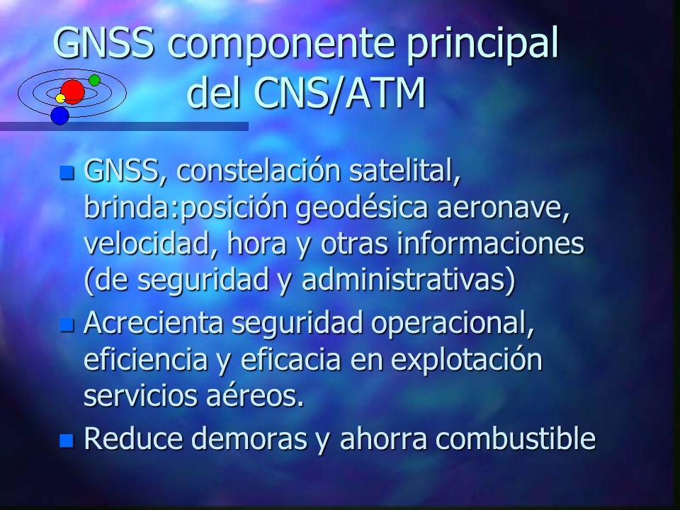 GNSS componente principal del CNS/ATM