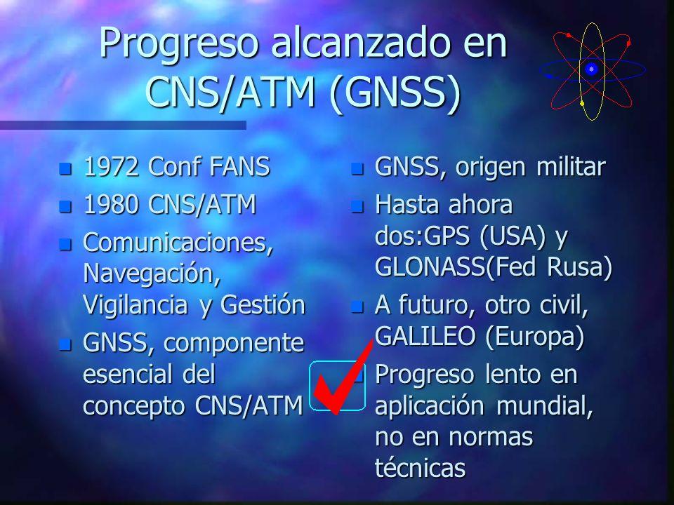 Progreso alcanzado en CNS/ATM (GNSS)