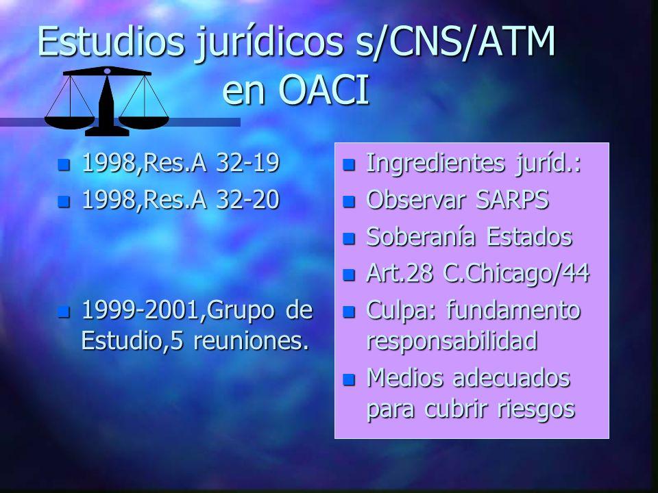 Estudios jurídicos s/CNS/ATM en OACI