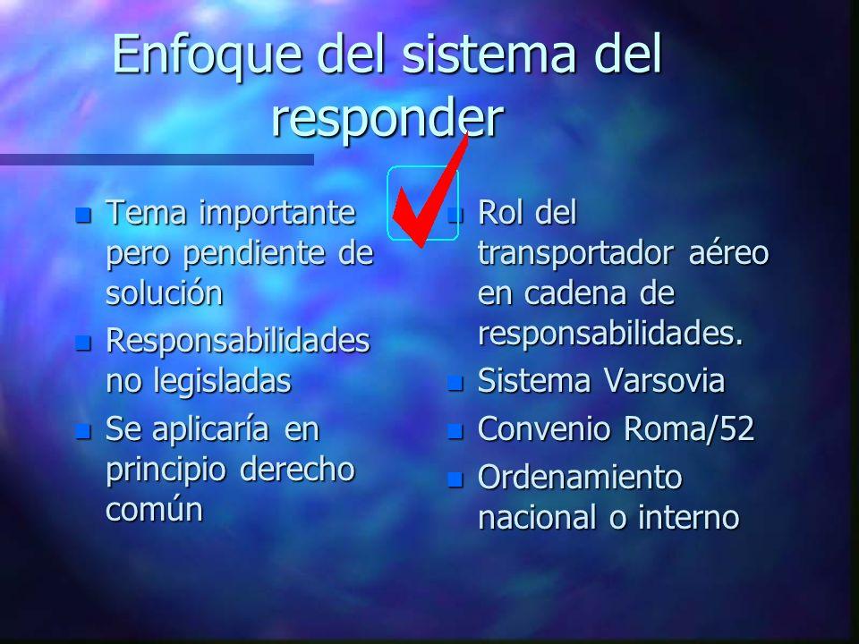 Enfoque del sistema del responder