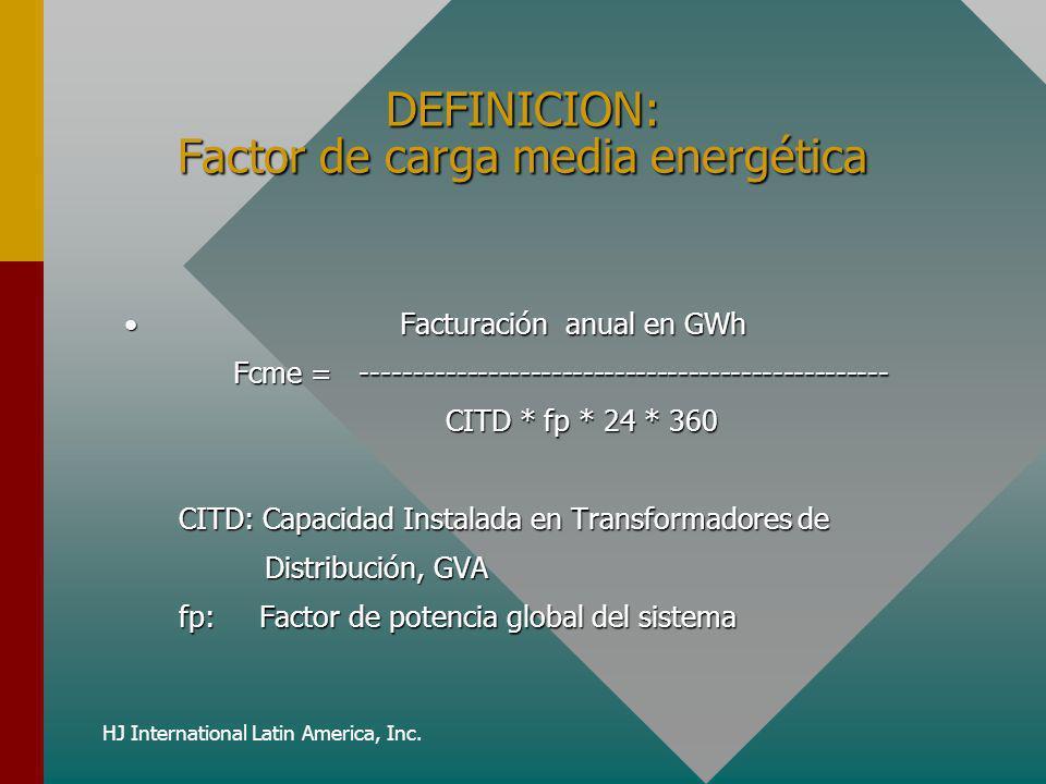 DEFINICION: Factor de carga media energética