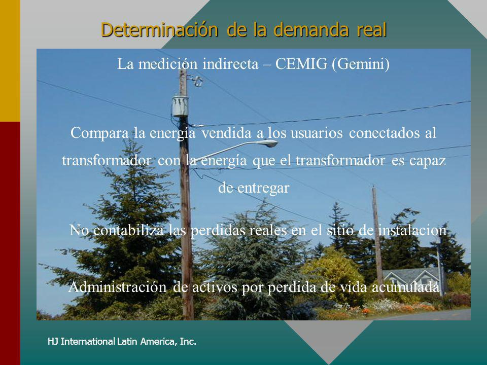Determinación de la demanda real