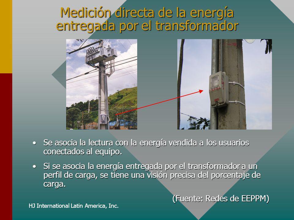 Medición directa de la energía entregada por el transformador