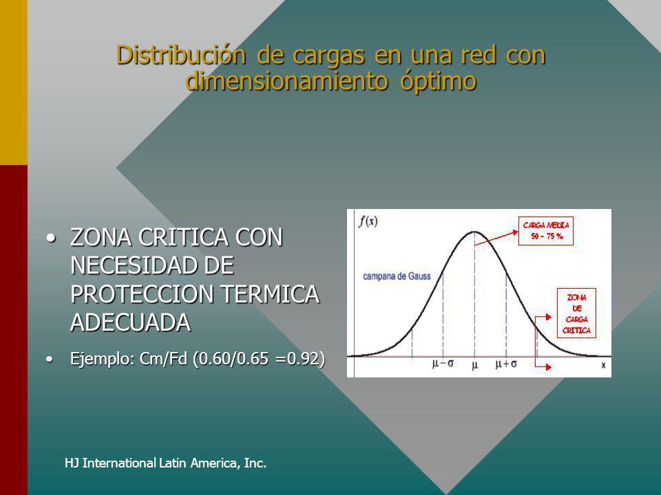 Distribución de cargas en una red con dimensionamiento óptimo