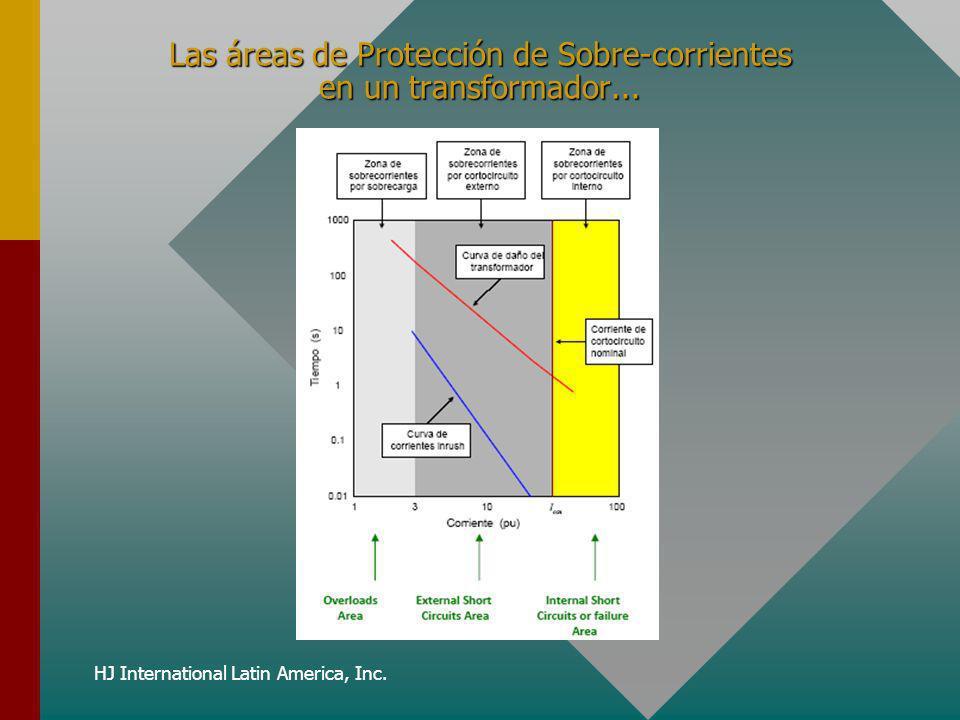 Las áreas de Protección de Sobre-corrientes en un transformador...