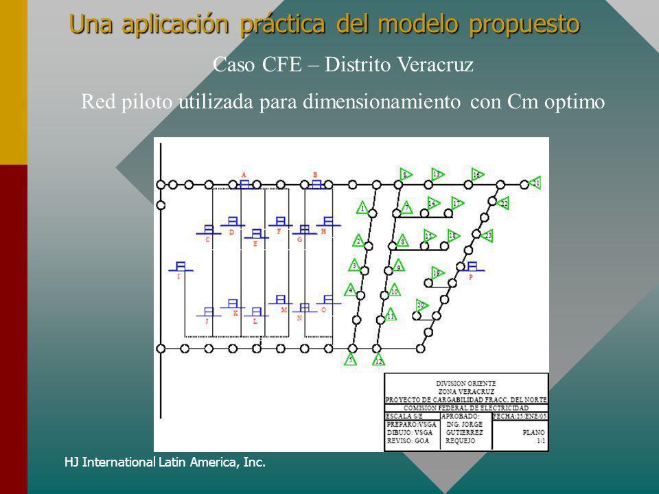 Una aplicación práctica del modelo propuesto