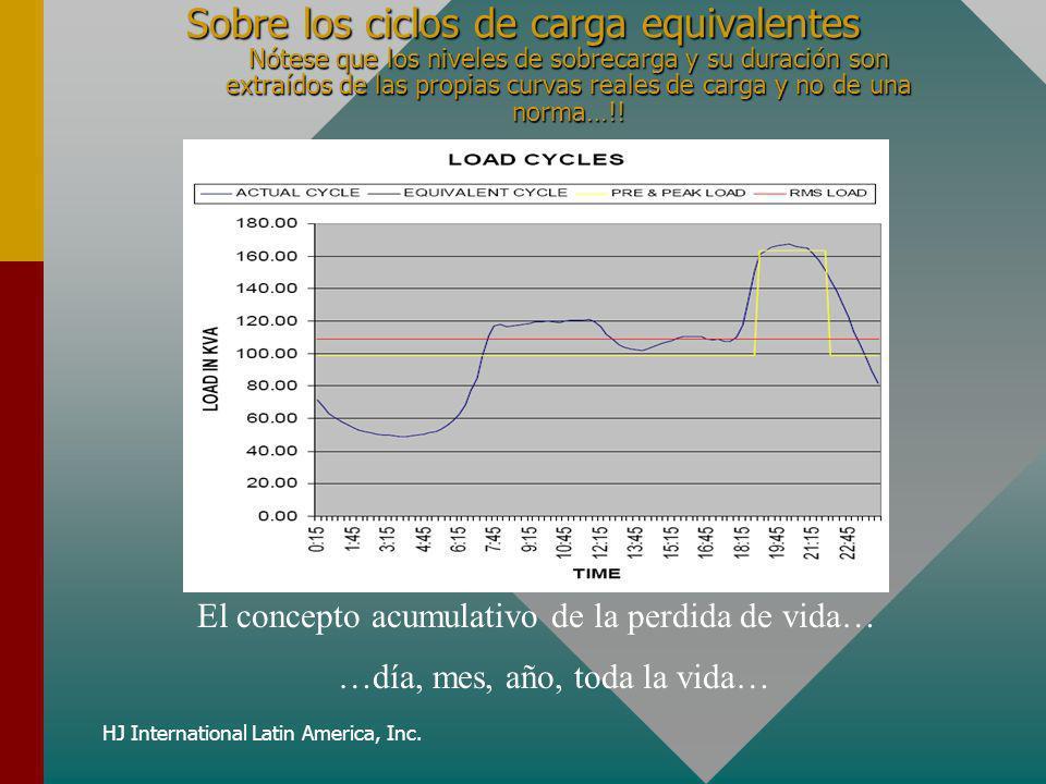 Sobre los ciclos de carga equivalentes Nótese que los niveles de sobrecarga y su duración son extraídos de las propias curvas reales de carga y no de una norma…!!