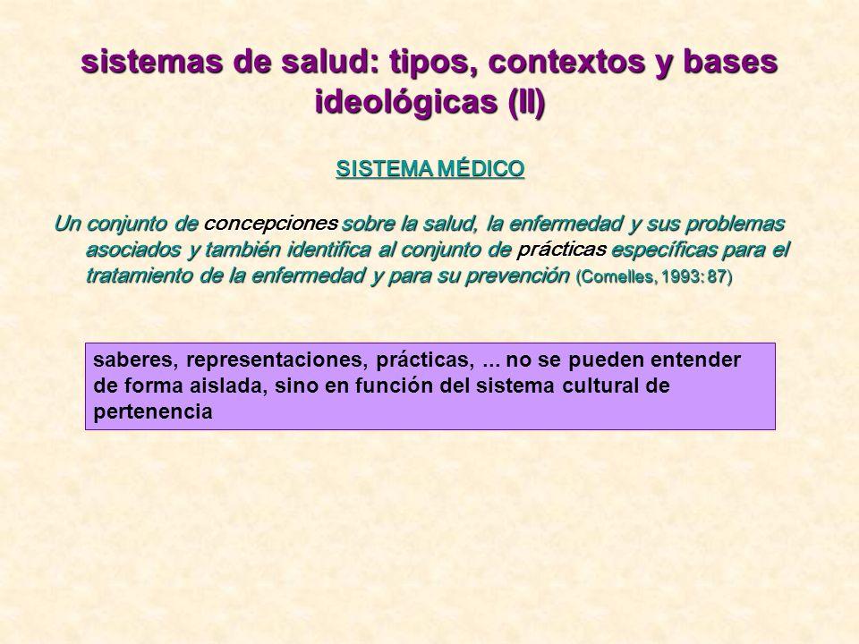 sistemas de salud: tipos, contextos y bases ideológicas (II)