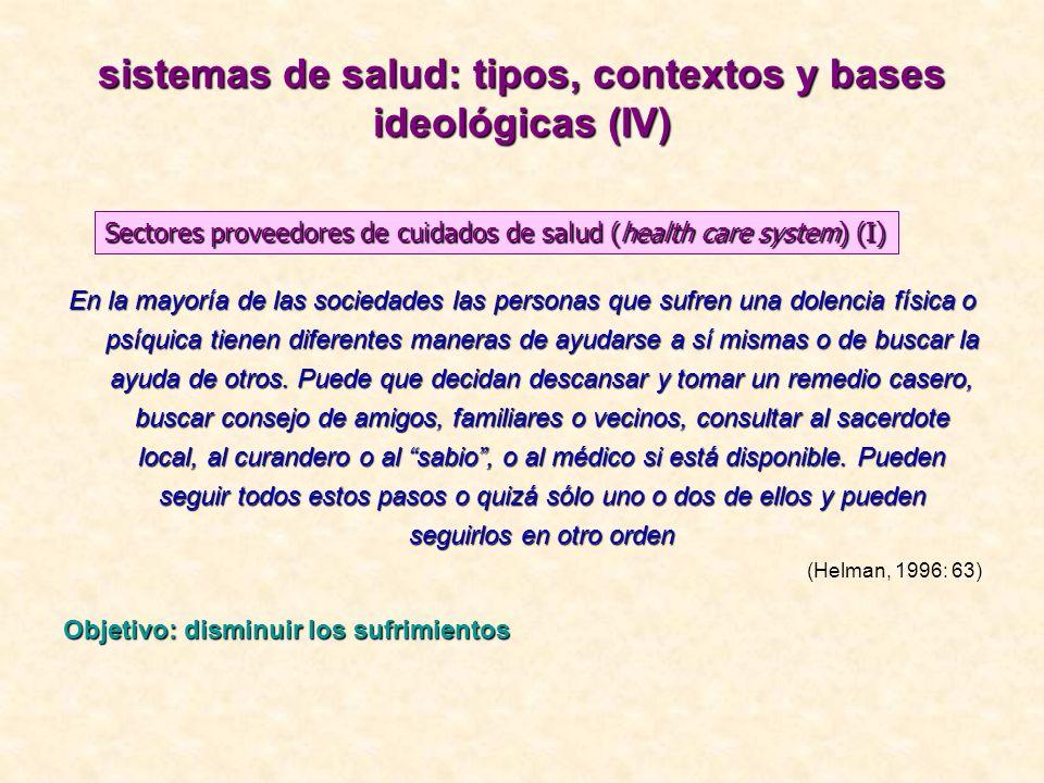 sistemas de salud: tipos, contextos y bases ideológicas (IV)