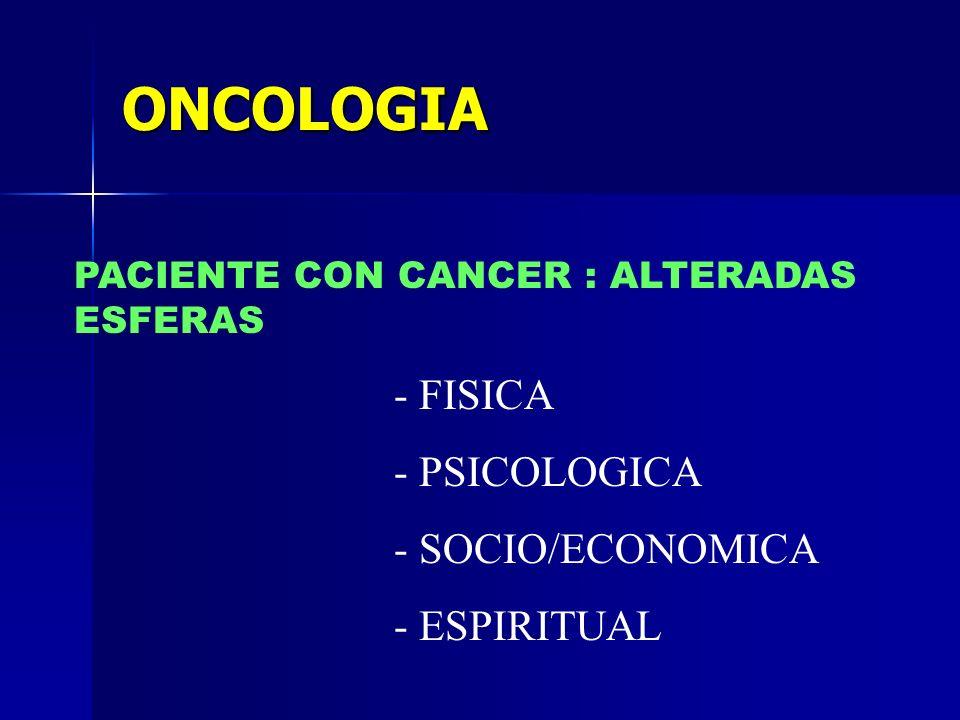 ONCOLOGIA - FISICA - PSICOLOGICA - SOCIO/ECONOMICA - ESPIRITUAL