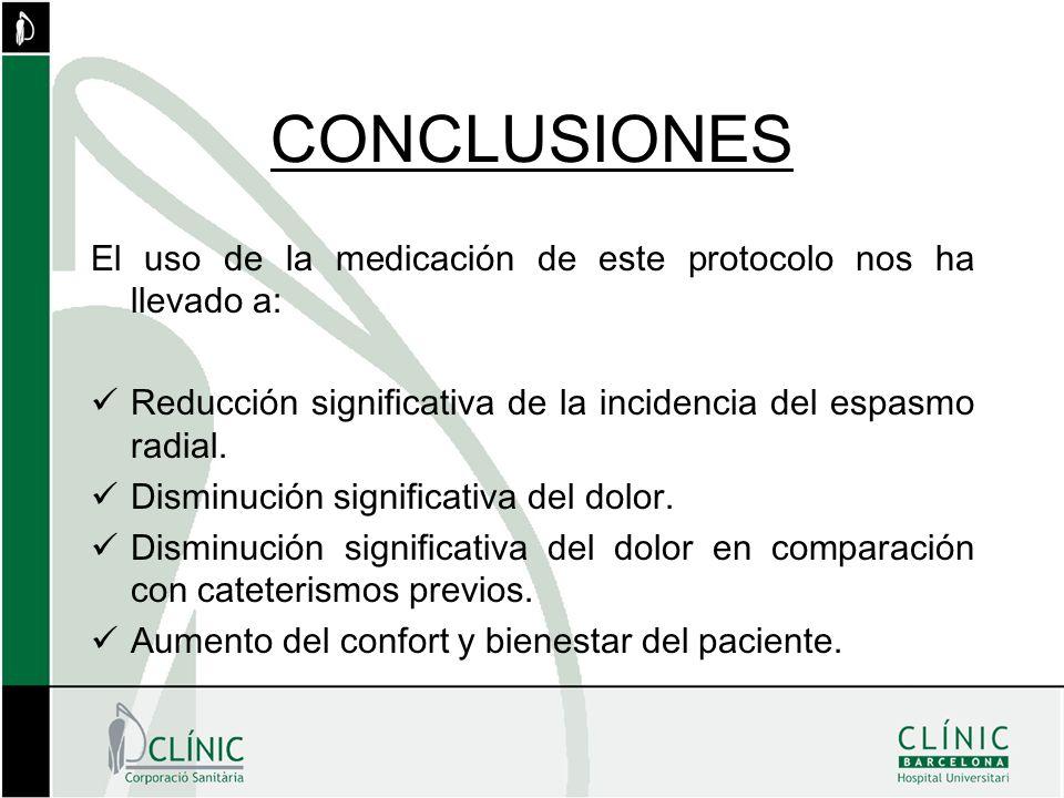 CONCLUSIONES El uso de la medicación de este protocolo nos ha llevado a: Reducción significativa de la incidencia del espasmo radial.