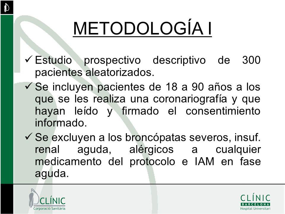 METODOLOGÍA I Estudio prospectivo descriptivo de 300 pacientes aleatorizados.