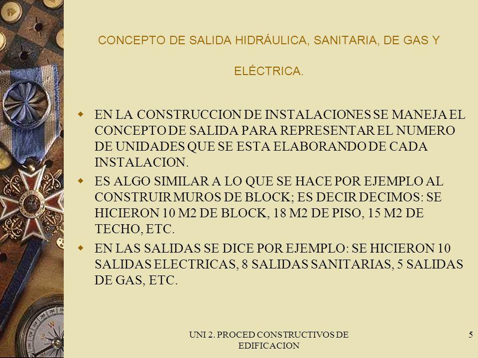 CONCEPTO DE SALIDA HIDRÁULICA, SANITARIA, DE GAS Y ELÉCTRICA.