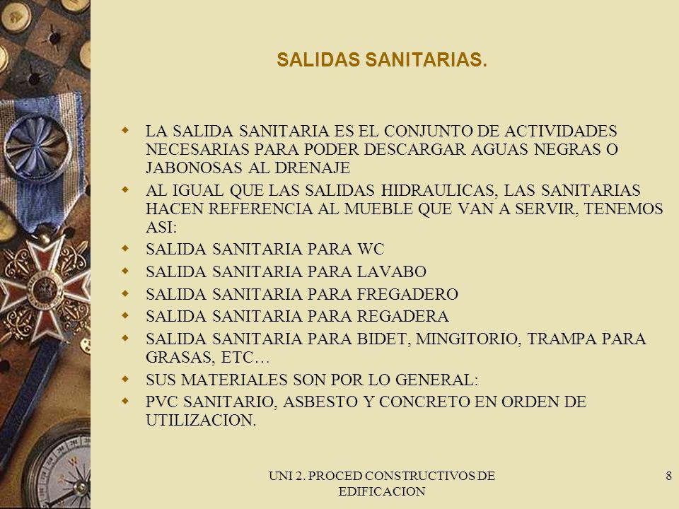 UNI 2. PROCED CONSTRUCTIVOS DE EDIFICACION