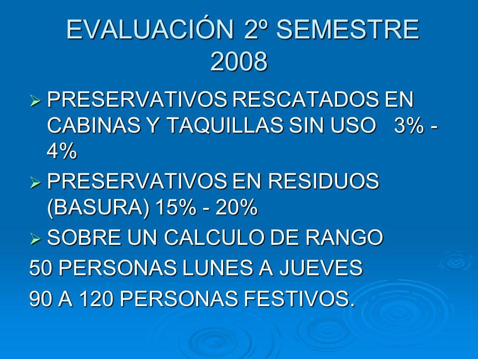 EVALUACIÓN 2º SEMESTRE 2008 PRESERVATIVOS RESCATADOS EN CABINAS Y TAQUILLAS SIN USO 3% - 4% PRESERVATIVOS EN RESIDUOS (BASURA) 15% - 20%