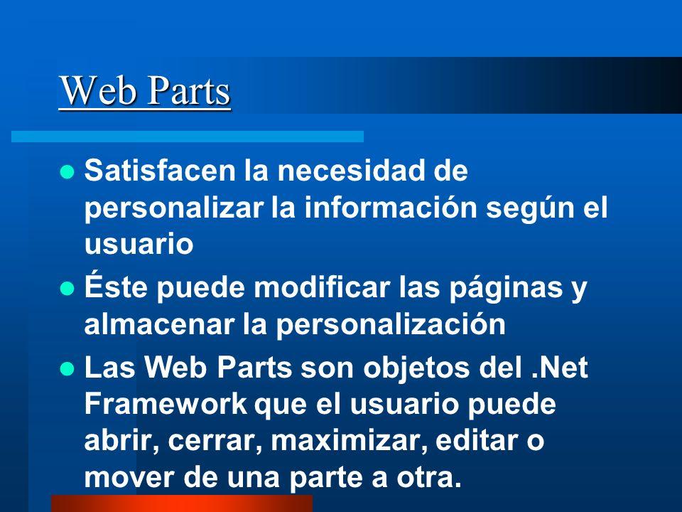 Web Parts Satisfacen la necesidad de personalizar la información según el usuario. Éste puede modificar las páginas y almacenar la personalización.