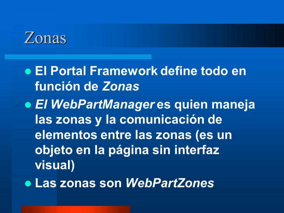 Zonas El Portal Framework define todo en función de Zonas