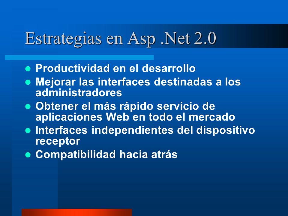 Estrategias en Asp .Net 2.0 Productividad en el desarrollo