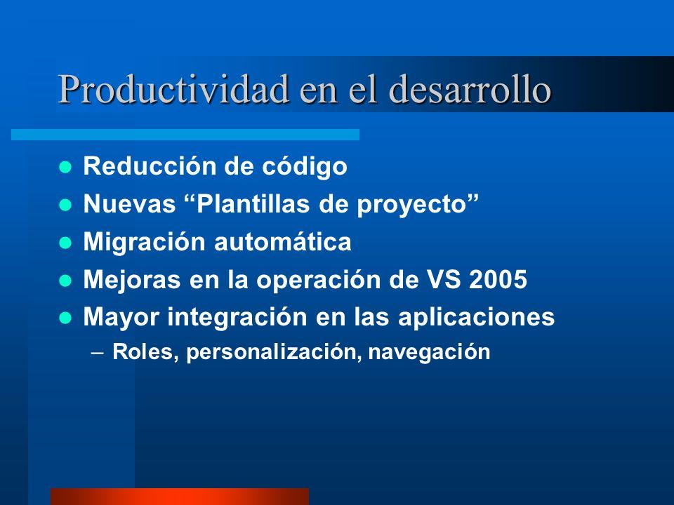 Productividad en el desarrollo