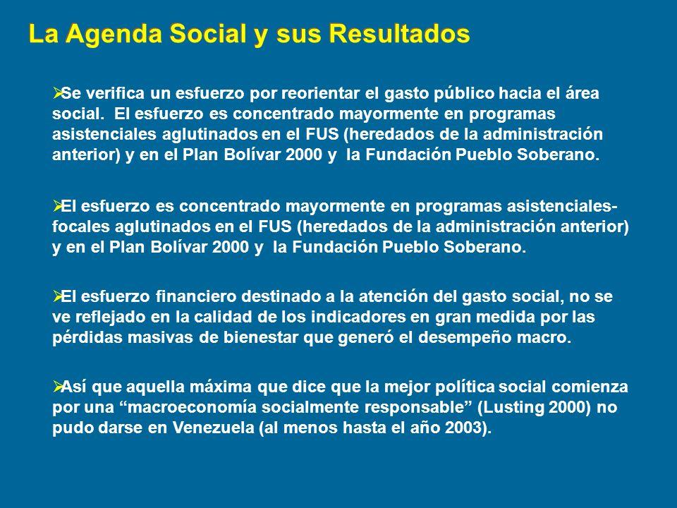 La Agenda Social y sus Resultados