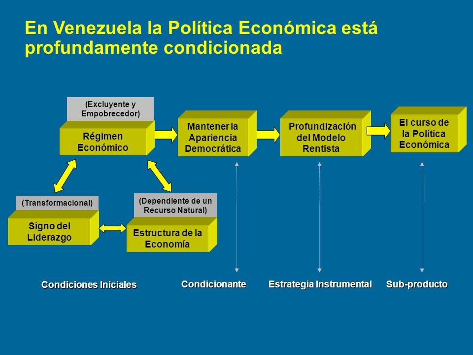 En Venezuela la Política Económica está profundamente condicionada