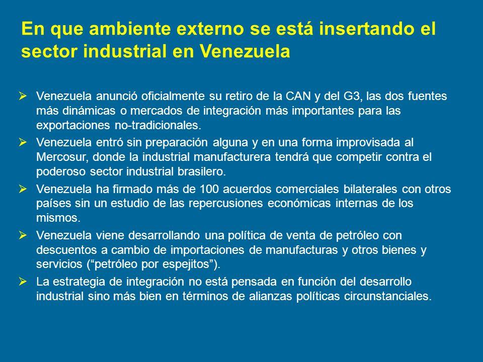 En que ambiente externo se está insertando el sector industrial en Venezuela