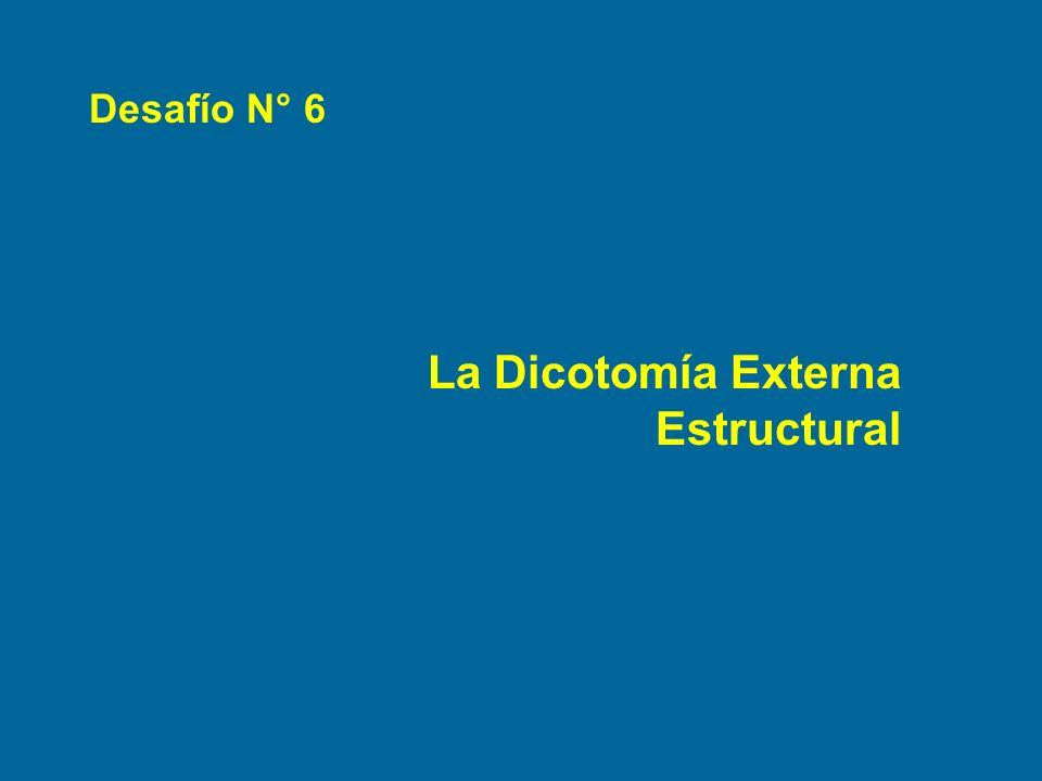 La Dicotomía Externa Estructural