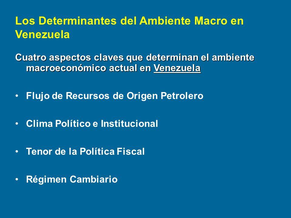 Los Determinantes del Ambiente Macro en Venezuela