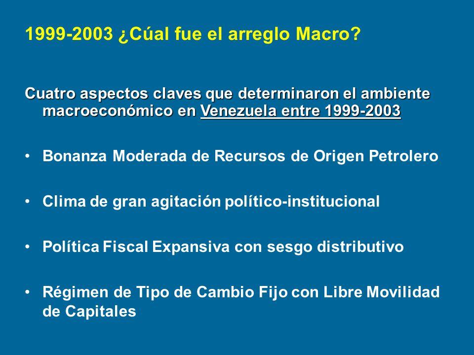 1999-2003 ¿Cúal fue el arreglo Macro